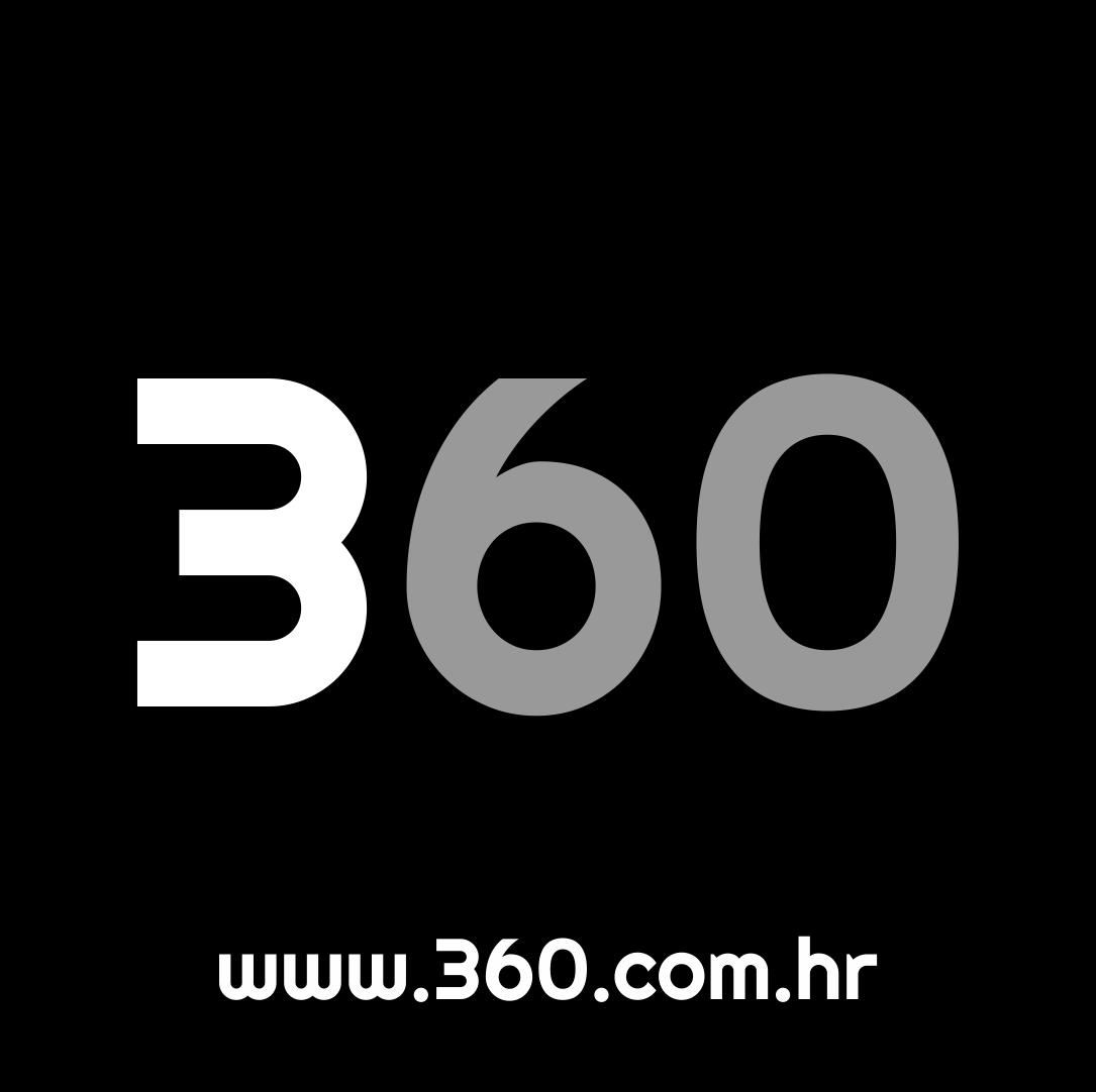 360 Photo & Video